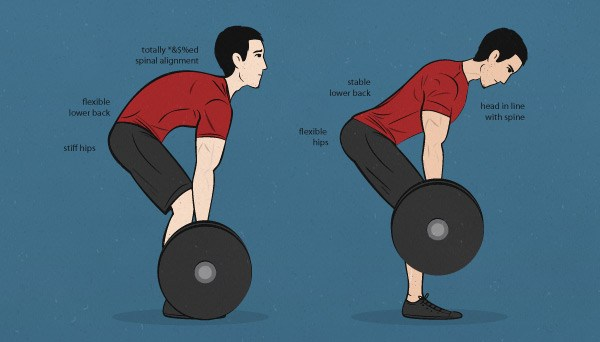 deadlift back flexion
