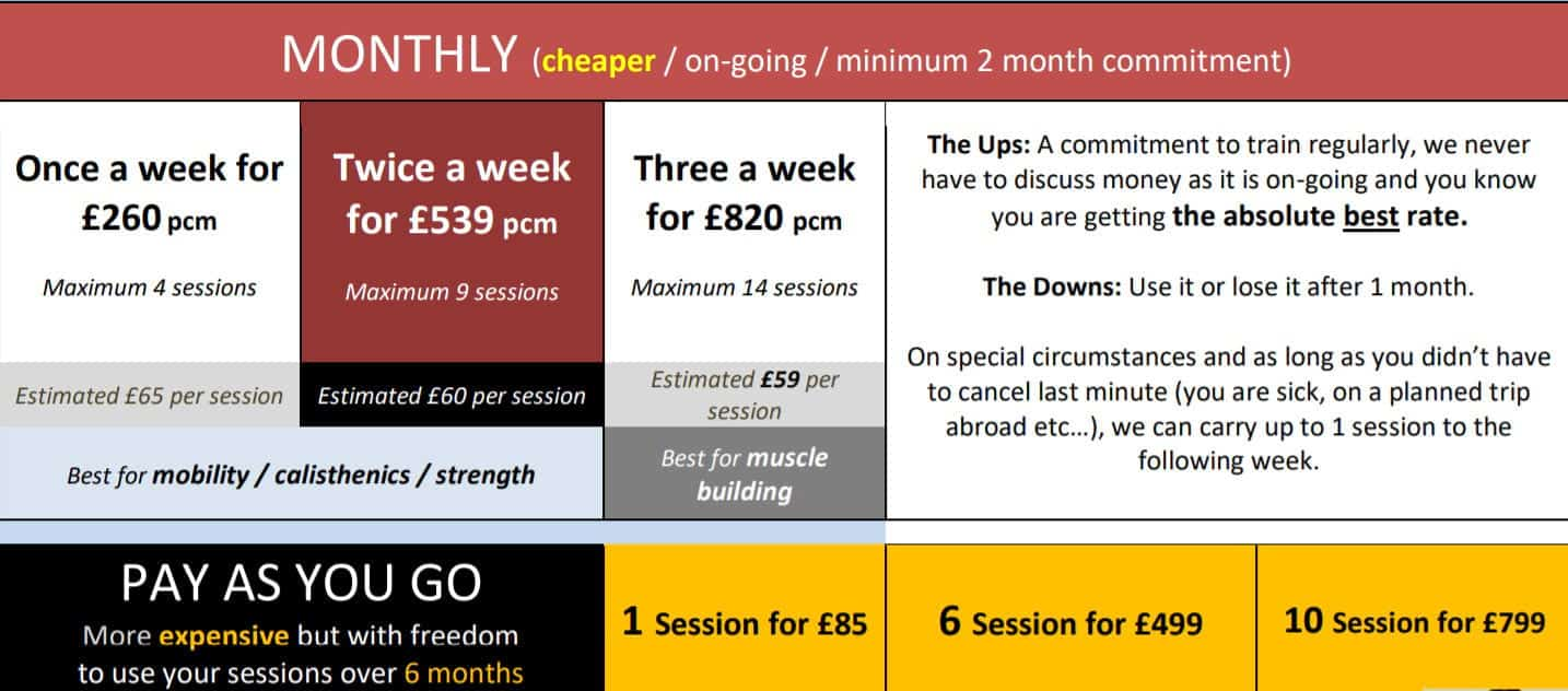 personal trainer prices London